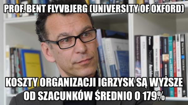 Źródło: Kraków Przeciw Igrzyskom.