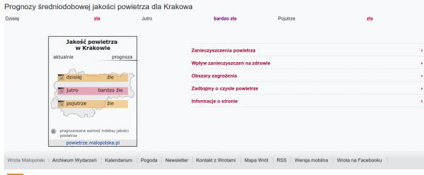 Źródło:  Wrota Małopolski.