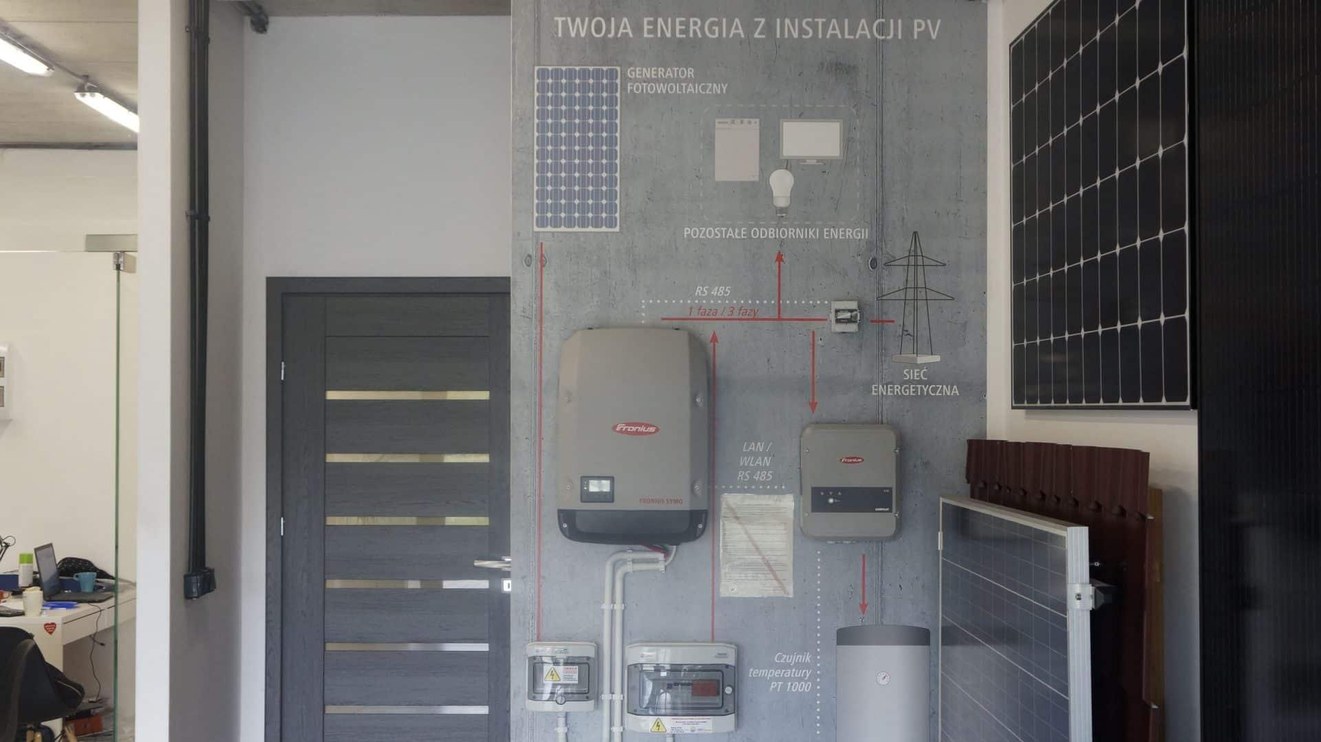 Falownik to serce domowej elektrowni słonecznej. Jak wybrać dobry falownik? LMV Group używa falownik Fronius