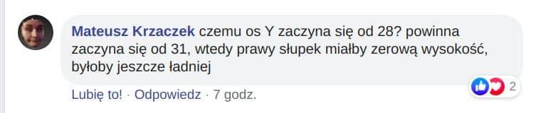 Kraków.pl komentarze