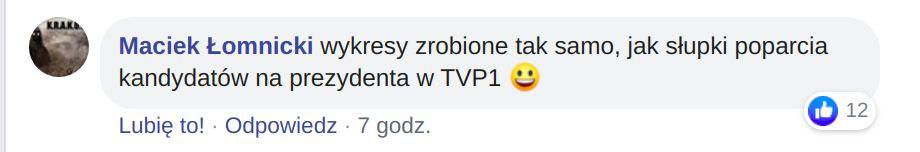 Kraków.pl komentarze smog rocznica 2020