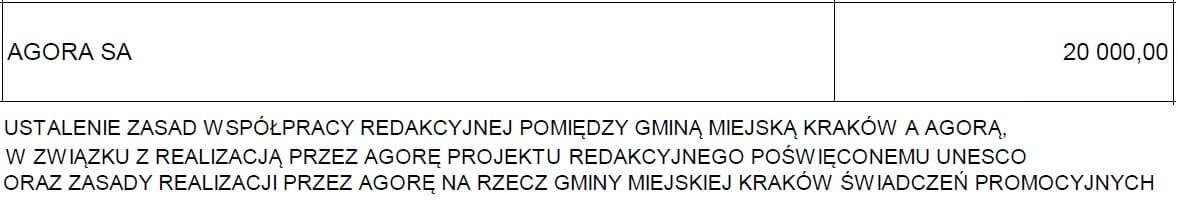Gazeta Wyborcza Kraków