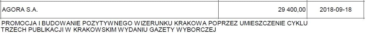 Gazeta Wyborcza Kraków Krakowska Wyborcza budowała pozytywny wizerunek Krakowa w Krakowie.