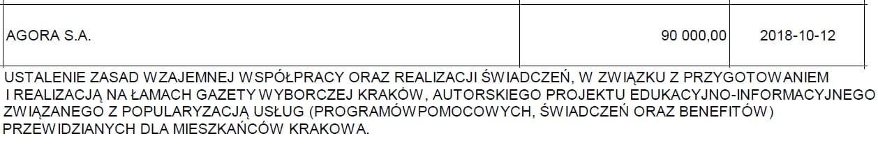 Gazeta Wyborcza Kraków Krakowska Wyborcza
