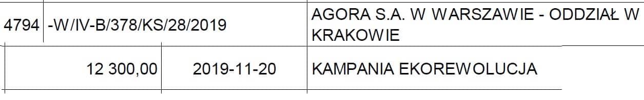Krakowska Wyborcza - Kampania Ekorewolucja.