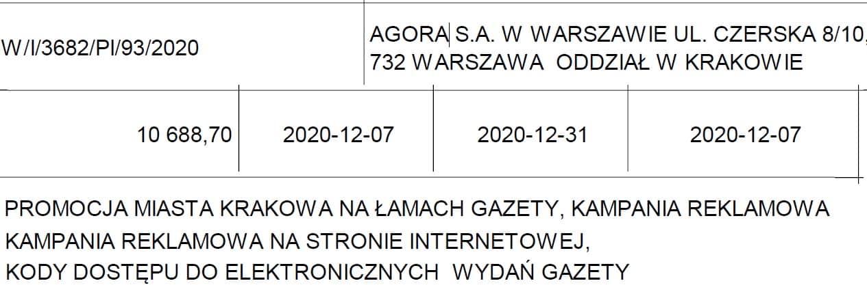 Promocja miasta Krakowa Gazeta Wyborcza