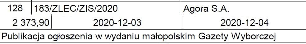 Małopolska Wyborcza