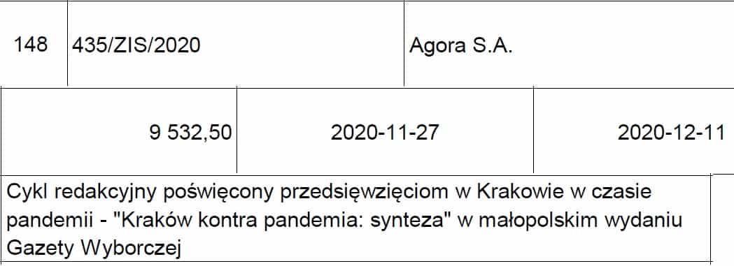 """Krakowska Wyborcza opublikowała min. cykl """"Kraków kontra pandemia: synteza""""."""