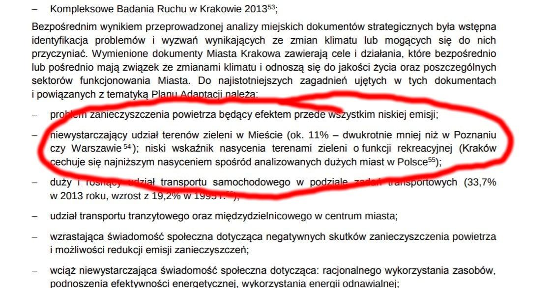 Plan adaptacji miasta Krakowa do zmian klimatu do 2030 roku.
